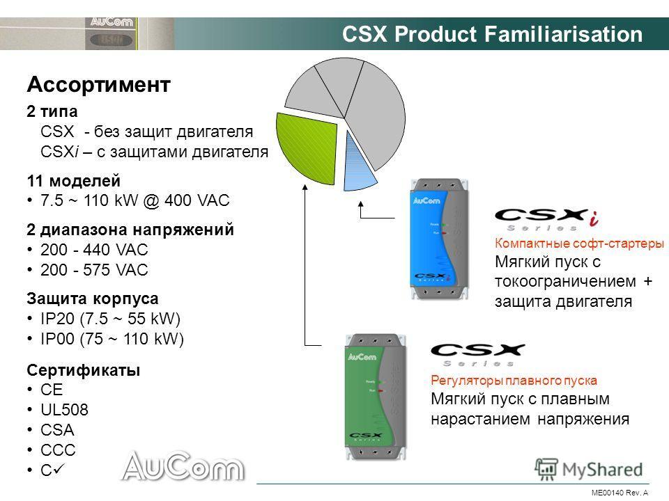 CSX Product Familiarisation ME00140 Rev. A Компактные софт-стартеры Мягкий пуск с токоограничением + защита двигателя Регуляторы плавного пуска Мягкий пуск с плавным нарастанием напряжения 2 типа CSX - без защит двигателя CSXi – с защитами двигателя