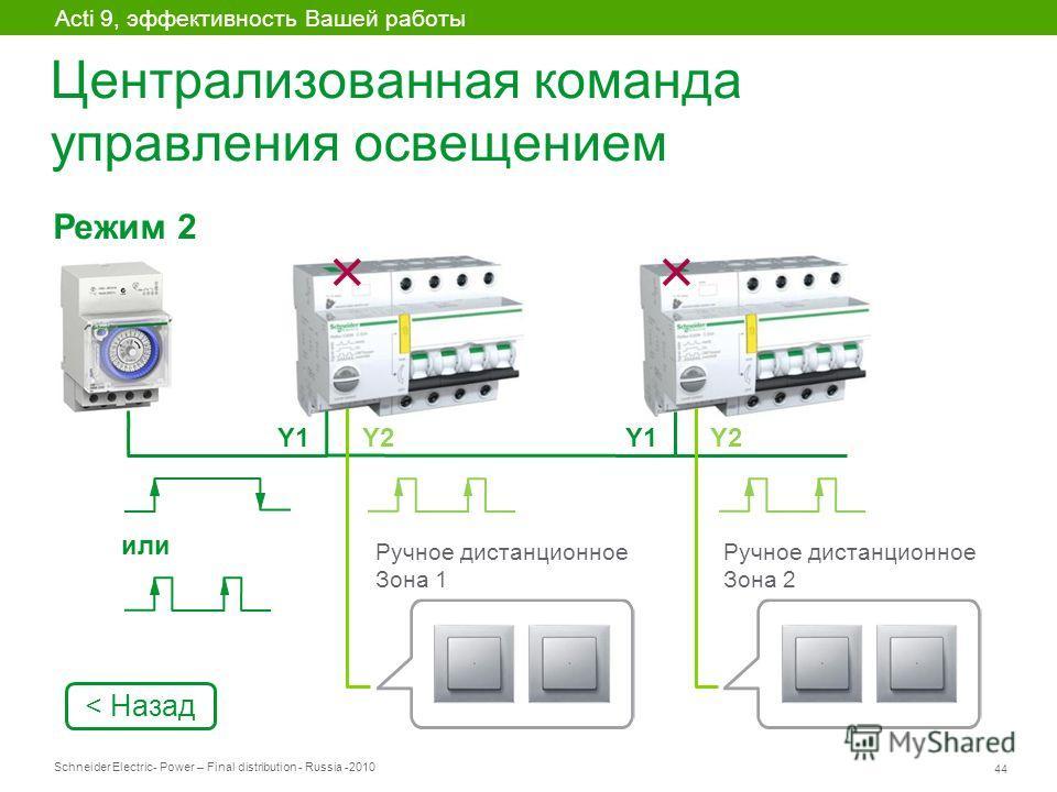Schneider Electric 44 - Power – Final distribution - Russia -2010 Централизованная команда управления освещением Acti 9, эффективность Вашей работы Y1 Режим 2 Ручное дистанционное Зона 2 Y2Y1Y2 Ручное дистанционное Зона 1 или < Назад