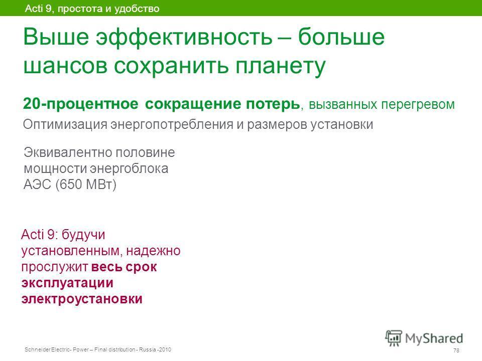 Schneider Electric 78 - Power – Final distribution - Russia -2010 Выше эффективность – больше шансов сохранить планету 20-процентное сокращение потерь, вызванных перегревом Оптимизация энергопотребления и размеров установки Acti 9, простота и удобств