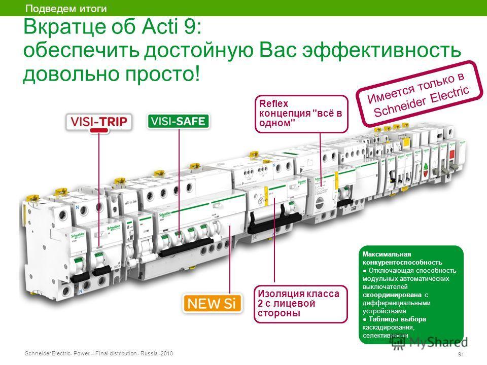 Schneider Electric 91 - Power – Final distribution - Russia -2010 Вкратце об Acti 9: обеспечить достойную Вас эффективность довольно просто! Подведем итоги Максимальная конкурентоспособность Отключающая способность модульных автоматических выключател