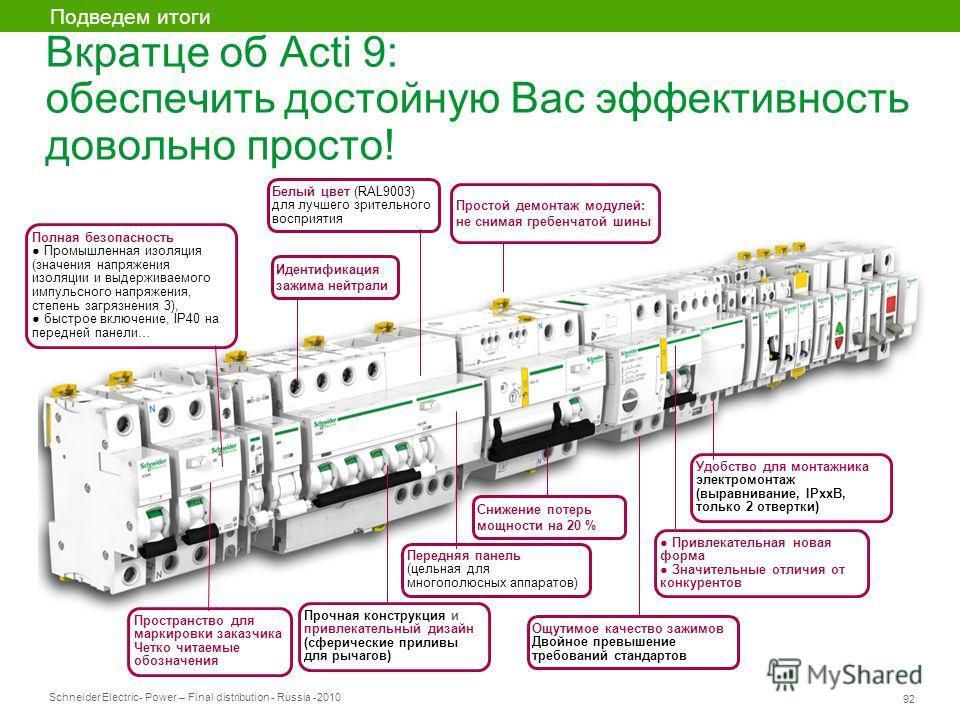 Schneider Electric 92 - Power – Final distribution - Russia -2010 Вкратце об Acti 9: обеспечить достойную Вас эффективность довольно просто! Подведем итоги Удобство для монтажника электромонтаж (выравнивание, IPxxB, только 2 отвертки) Простой демонта