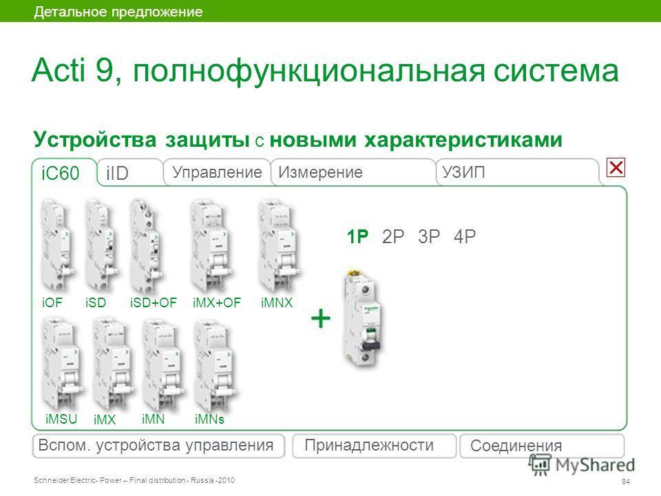 Schneider Electric 94 - Power – Final distribution - Russia -2010 Устройства защиты с новыми характеристиками Детальное предложение iC60 1P3P4P iID iOFiSDiSD+OFiMX+OFiMNX iMSU iMX iMNiMNs Вспом. устройства управления Соединения Принадлежности Acti 9,