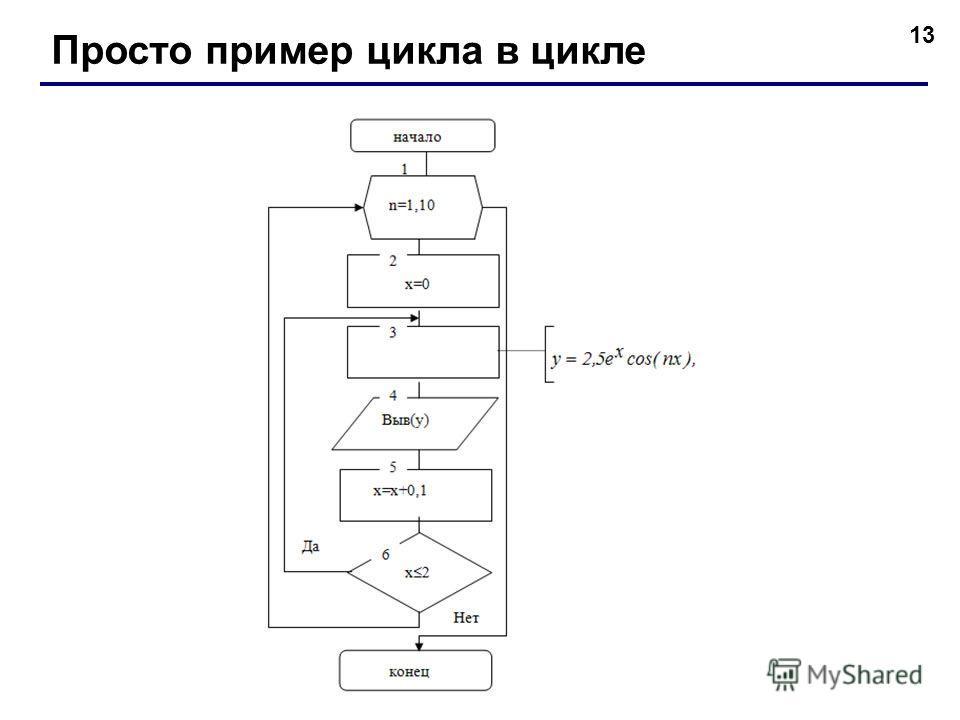 13 Просто пример цикла в цикле