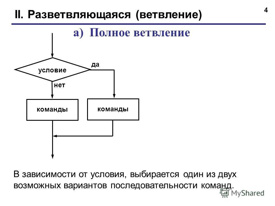 4 II. Разветвляющаяся (ветвление) а) Полное ветвление В зависимости от условия, выбирается один из двух возможных вариантов последовательности команд. команды условие да нет команды