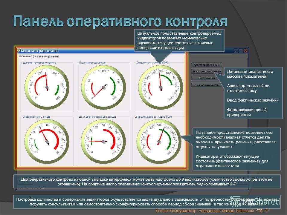 стр. 33 Клиент-Коммуникатор: Управление малым бизнесом Для оперативного контроля на одной закладке интерфейса может быть настроено до 9 индикаторов (количество закладок при этом не ограничено). На практике число оперативно контролируемых показателей