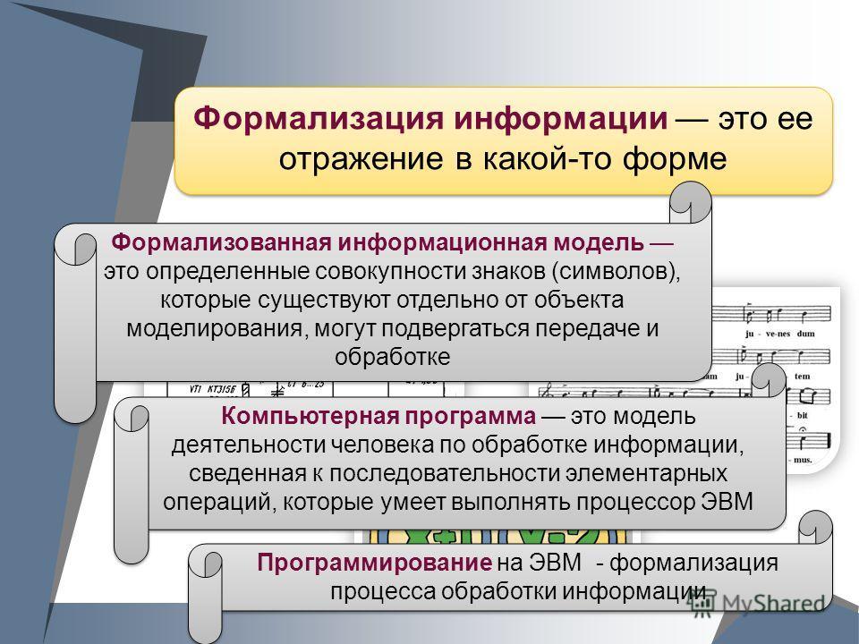 Формализация информации это ее отражение в какой-то форме Формализованная информационная модель это определенные совокупности знаков (символов), которые существуют отдельно от объекта моделирования, могут подвергаться передаче и обработке Компьютерна