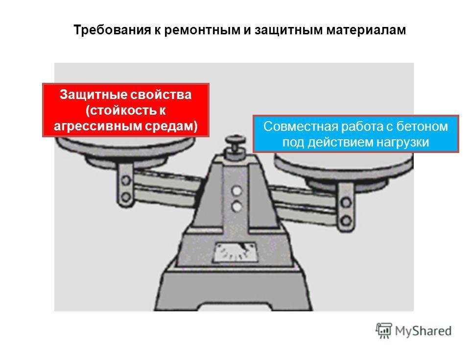 Требования к ремонтным и защитным материалам Совместная работа с бетоном под действием нагрузки Защитные свойства (стойкость к агрессивным средам)