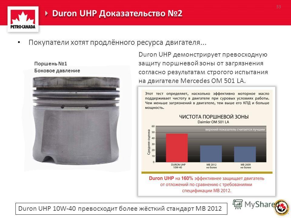33 Duron UHP демонстрирует превосходную защиту поршневой зоны от загрязнения согласно результатам строгого испытания на двигателе Mercedes OM 501 LA. Покупатели хотят продлённого ресурса двигателя... Duron UHP 10W-40 превосходит более жёсткий стандар