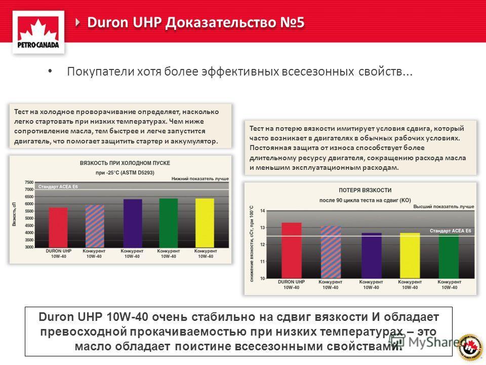 Покупатели хотя более эффективных всесезонных свойств... Duron UHP 10W-40 очень стабильно на сдвиг вязкости И обладает превосходной прокачиваемостью при низких температурах – это масло обладает поистине всесезонными свойствами. Duron UHP Доказательст