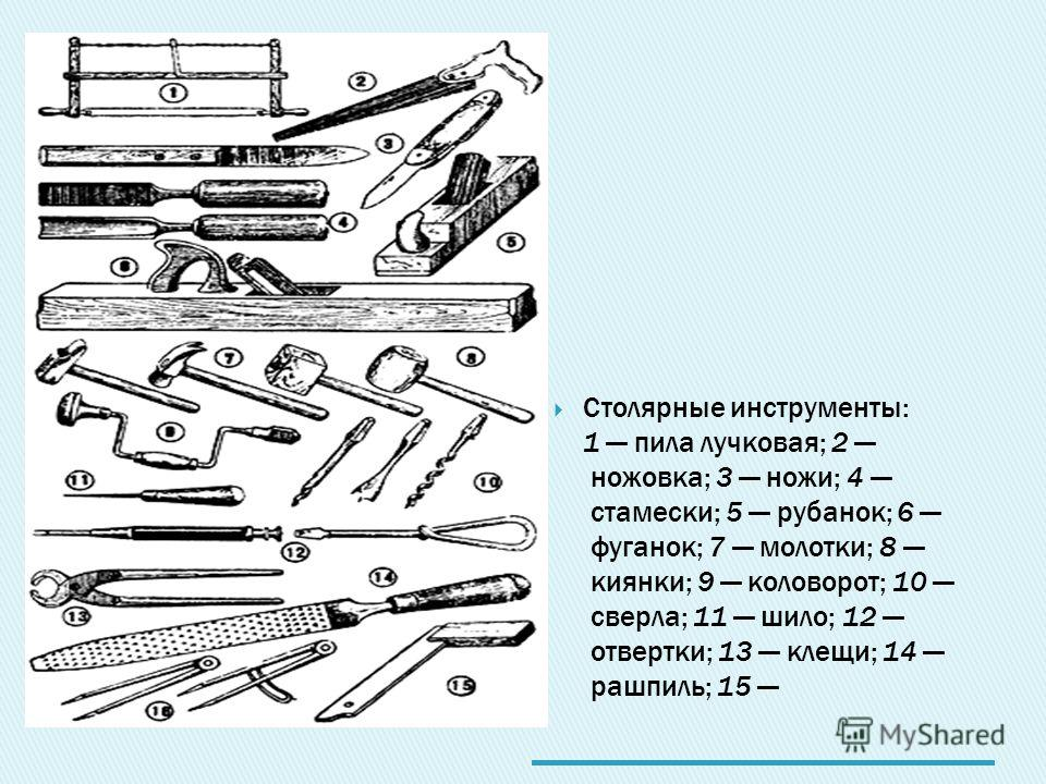 Столярные инструменты: 1 пила лучковая; 2 ножовка; 3 ножи; 4 стамески; 5 рубанок; 6 фуганок; 7 молотки; 8 киянки; 9 коловорот; 10 сверла; 11 шило; 12 отвертки; 13 клещи; 14 рашпиль; 15