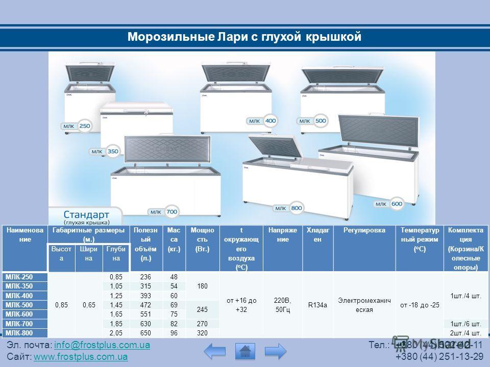 Эл. почта: info@frostplus.com.uainfo@frostplus.com.ua Сайт: www.frostplus.com.uawww.frostplus.com.ua Тел.: +380 (44) 502-42-11 +380 (44) 251-13-29 Морозильные Лари с глухой крышкой Наименова ние Габаритные размеры (м.) Полезн ый объём (л.) Мас са (кг