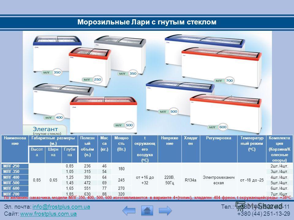 Эл. почта: info@frostplus.com.uainfo@frostplus.com.ua Сайт: www.frostplus.com.uawww.frostplus.com.ua Тел.: +380 (44) 502-42-11 +380 (44) 251-13-29 Морозильные Лари с гнутым стеклом Наименова ние Габаритные размеры (м.) Полезн ый объём (л.) Мас са (кг