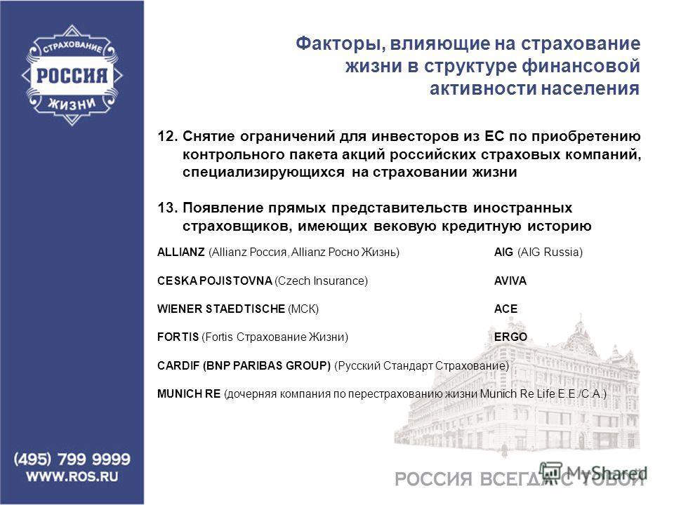 12. Снятие ограничений для инвесторов из ЕС по приобретению контрольного пакета акций российских страховых компаний, специализирующихся на страховании жизни 13. Появление прямых представительств иностранных страховщиков, имеющих вековую кредитную ист