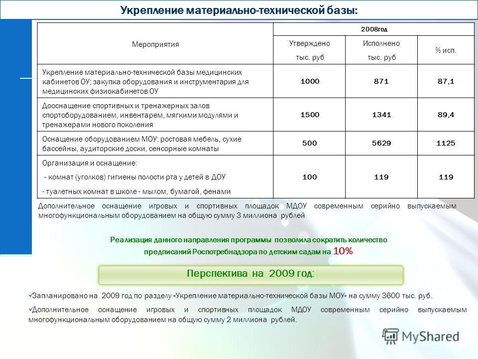Запланировано на 2009 год по разделу «Укрепление материально-технической базы МОУ» на сумму 3600 тыс. руб. Дополнительное оснащение игровых и спортивных площадок МДОУ современным серийно выпускаемым многофункциональным оборудованием на общую сумму 2
