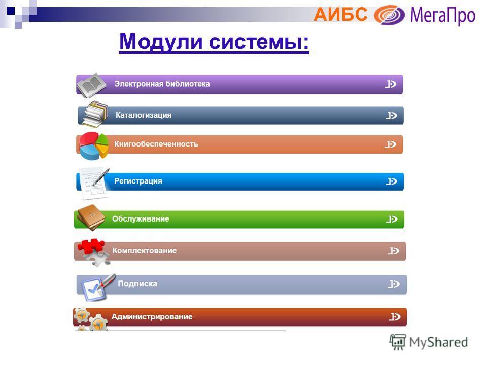 АИБС Модули системы: