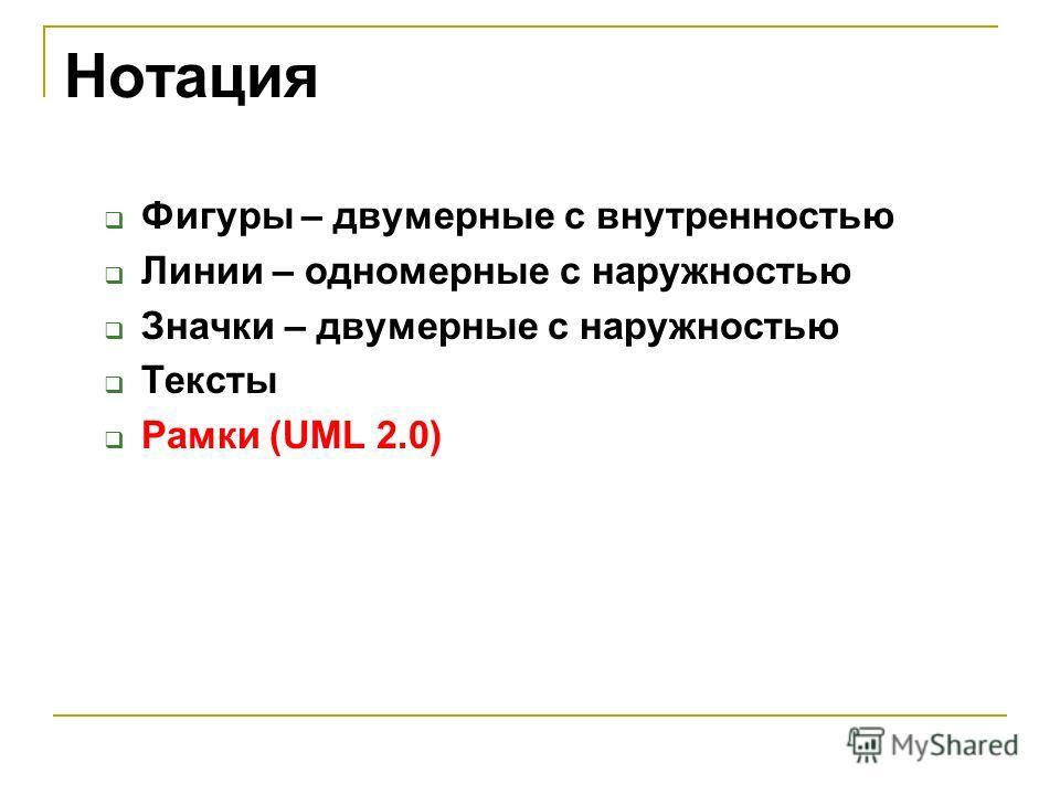 Нотация Фигуры – двумерные с внутренностью Линии – одномерные с наружностью Значки – двумерные с наружностью Тексты Рамки (UML 2.0)