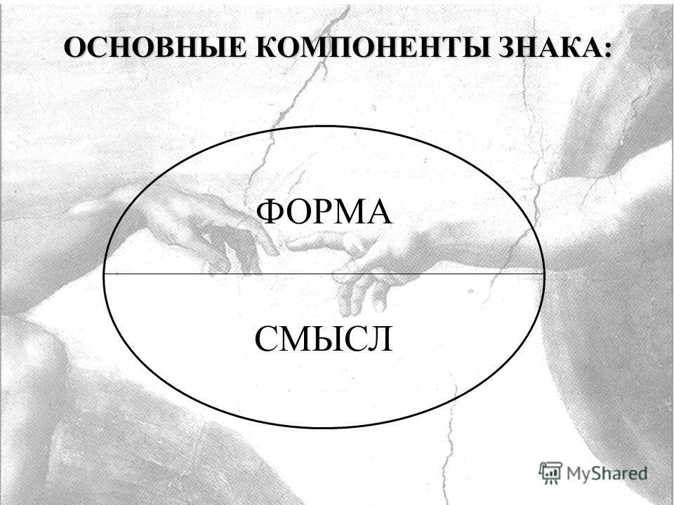 ОСНОВНЫЕ КОМПОНЕНТЫ ЗНАКА: ФОРМА СМЫСЛ