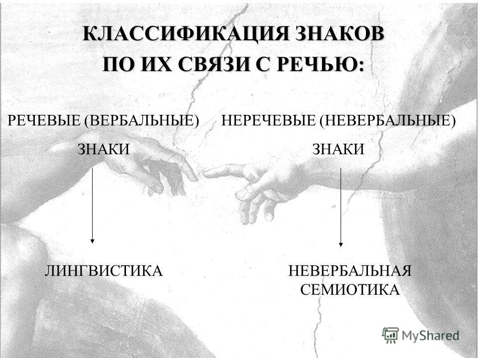 КЛАССИФИКАЦИЯ ЗНАКОВ ПО ИХ СВЯЗИ С РЕЧЬЮ: РЕЧЕВЫЕ (ВЕРБАЛЬНЫЕ) ЗНАКИ НЕРЕЧЕВЫЕ (НЕВЕРБАЛЬНЫЕ) ЗНАКИ ЛИНГВИСТИКАНЕВЕРБАЛЬНАЯ СЕМИОТИКА