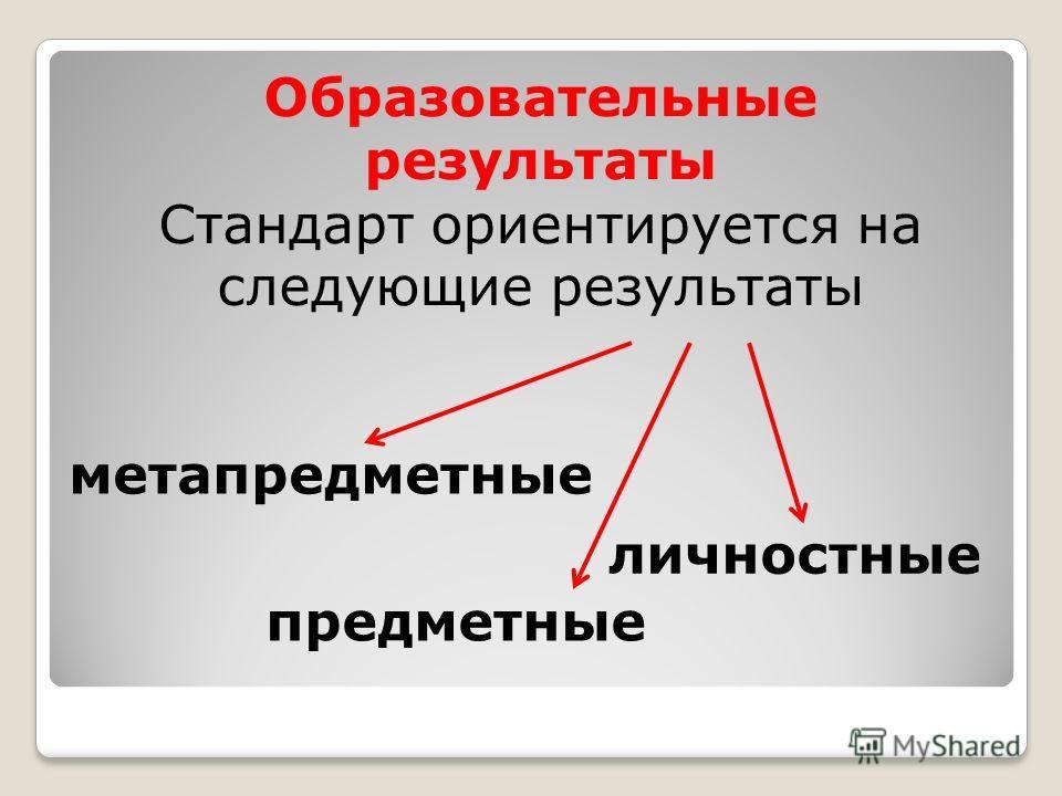 Образовательные результаты Стандарт ориентируется на следующие результаты метапредметные личностные предметные