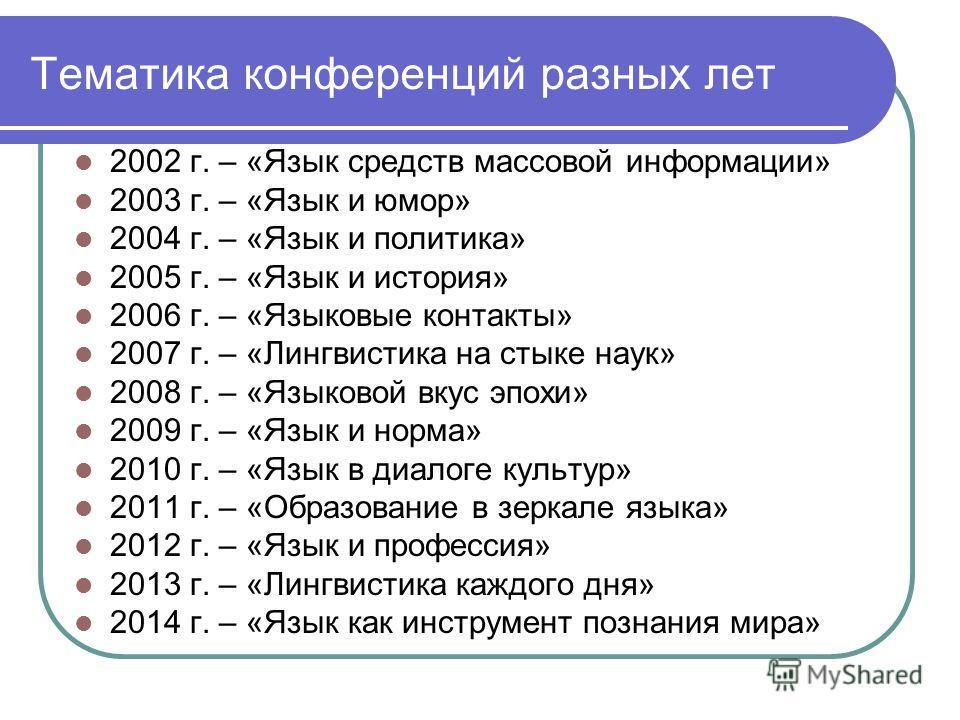 Тематика конференций разных лет 2002 г. – «Язык средств массовой информации» 2003 г. – «Язык и юмор» 2004 г. – «Язык и политика» 2005 г. – «Язык и история» 2006 г. – «Языковые контакты» 2007 г. – «Лингвистика на стыке наук» 2008 г. – «Языковой вкус э