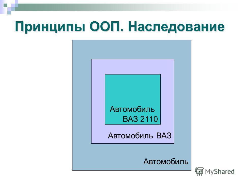 Принципы ООП. Наследование Автомобиль Автомобиль ВАЗ Автомобиль ВАЗ 2110