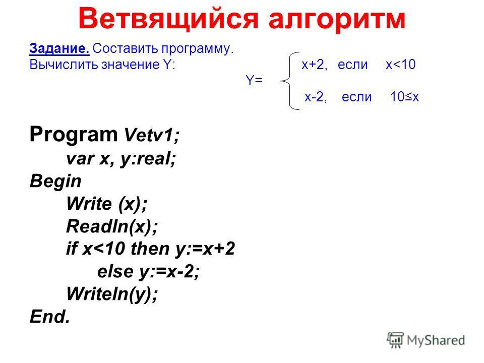 Ветвящийся алгоритм Задание. Составить программу. Вычислить значение Y: x+2, если x