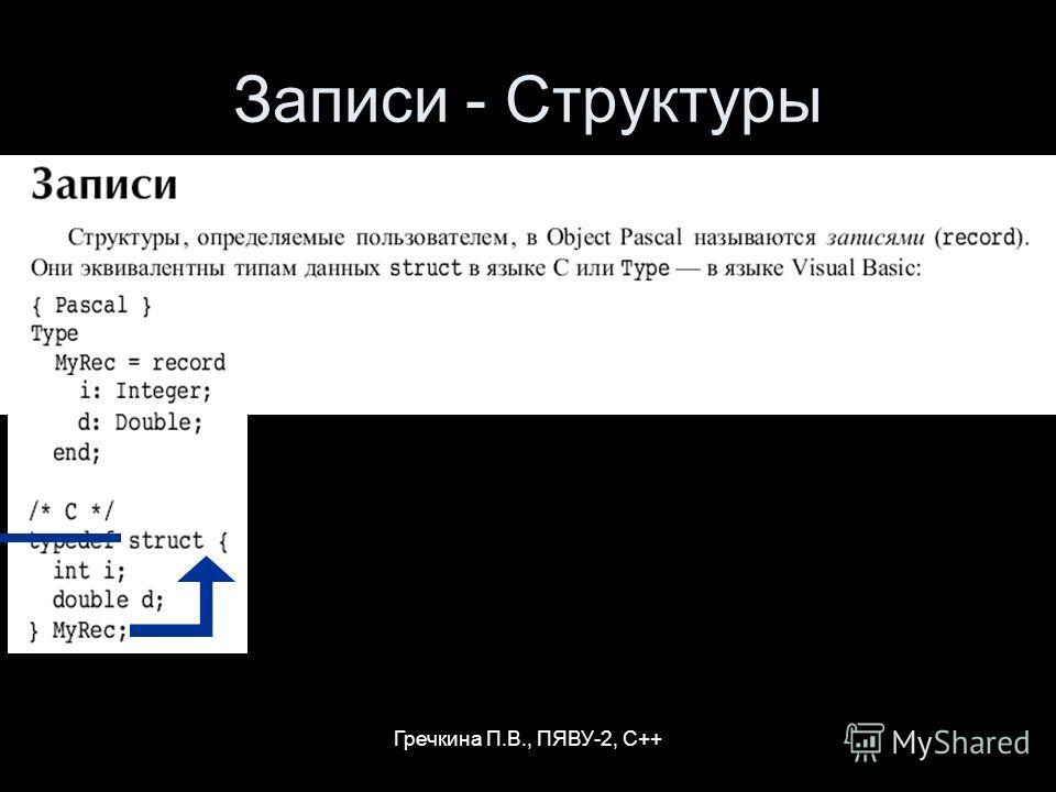 Гречкина П.В., ПЯВУ-2, С++ Записи - Структуры