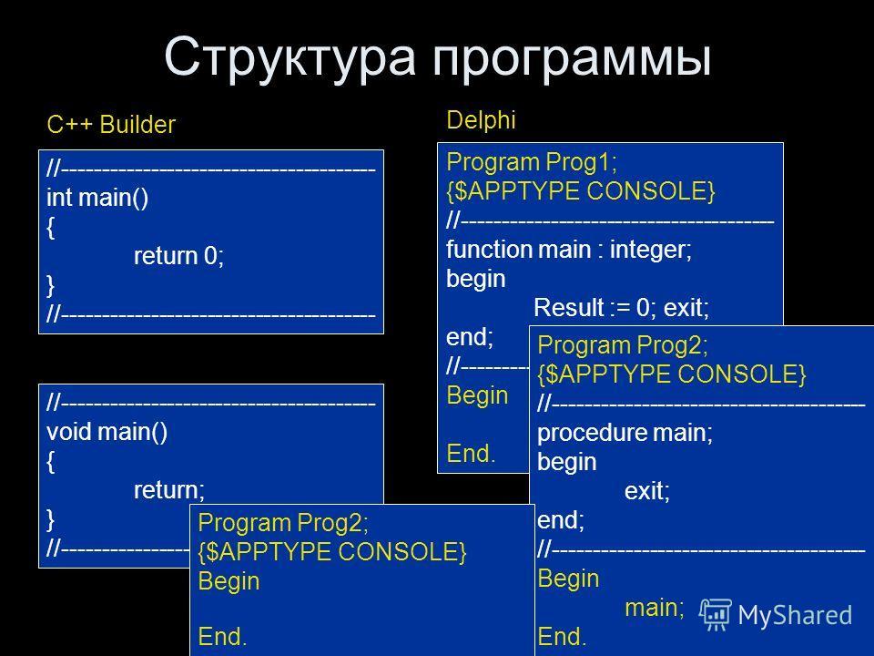 Гречкина П.В., ПЯВУ-2, С++ Структура программы //--------------------------------------- int main() { return 0; } //--------------------------------------- void main() { return; } //--------------------------------------- C++ Builder Delphi Program P