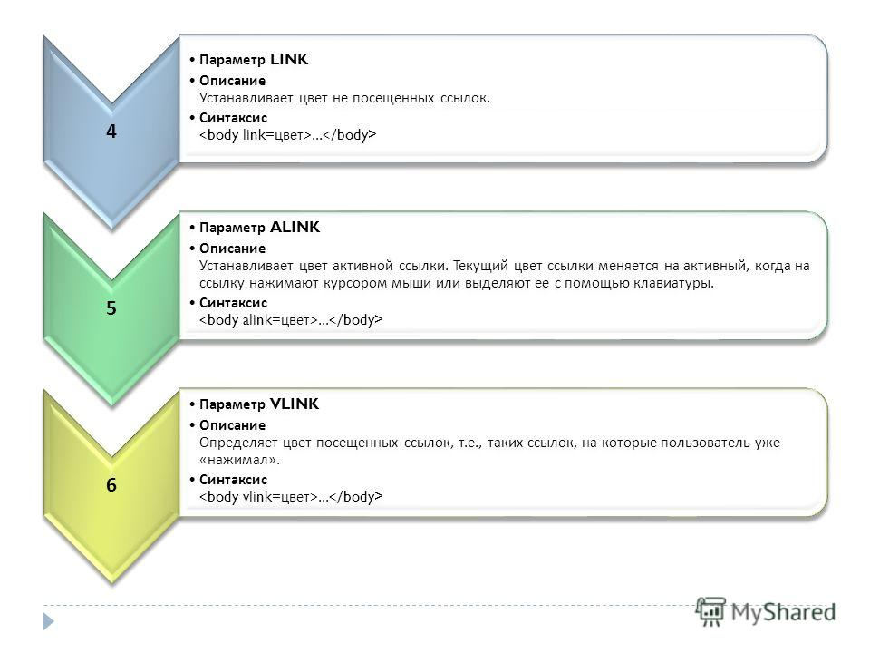 4 Параметр LINK Описание Устанавливает цвет не посещенных ссылок. Синтаксис... 5 Параметр ALINK Описание Устанавливает цвет активной ссылки. Текущий цвет ссылки меняется на активный, когда на ссылку нажимают курсором мыши или выделяют ее с помощью кл
