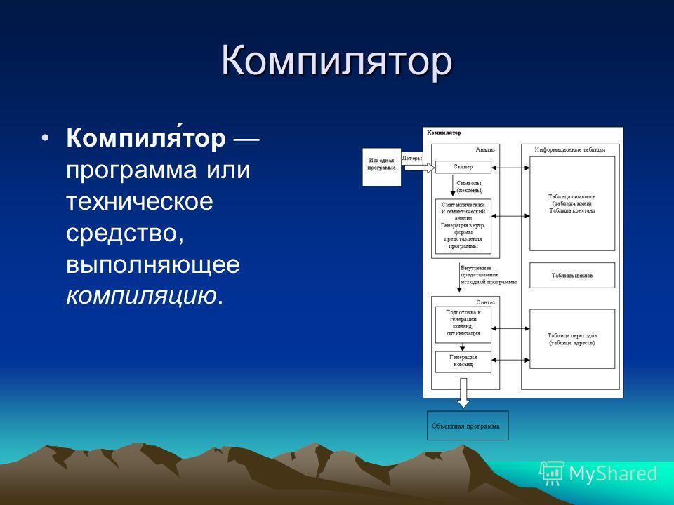 Компилятор Компиля́тор программа или техническое средство, выполняющее компиляцию.