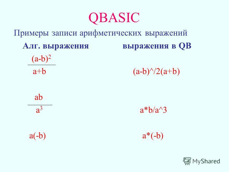 Примеры записи арифметических выражений Алг. выражения выражения в QB (a-b) 2 a+b (a-b)^/2(a+b) ab a 3 a*b/a^3 a(-b) a*(-b) QBASIC