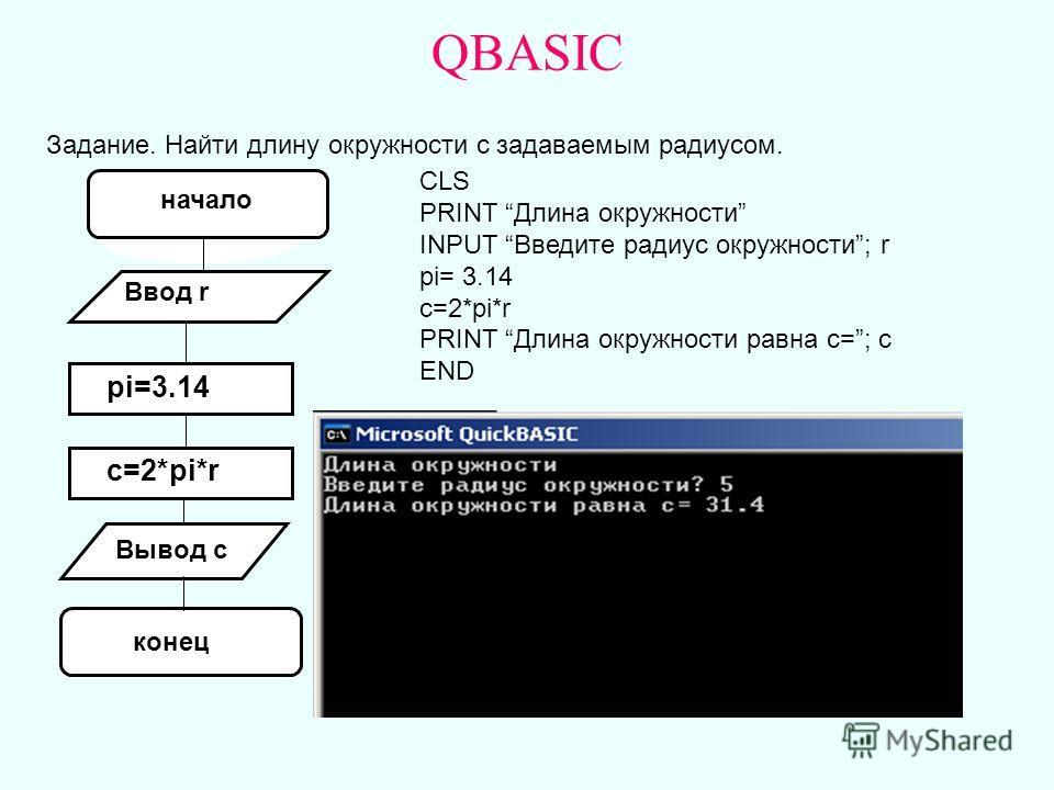 начало Ввод r pi=3.14 c=2*pi*r Вывод c конец QBASIC Задание. Найти длину окружности с задаваемым радиусом. CLS PRINT Длина окружности INPUT Введите радиус окружности; r pi= 3.14 c=2*pi*r PRINT Длина окружности равна c=; c END
