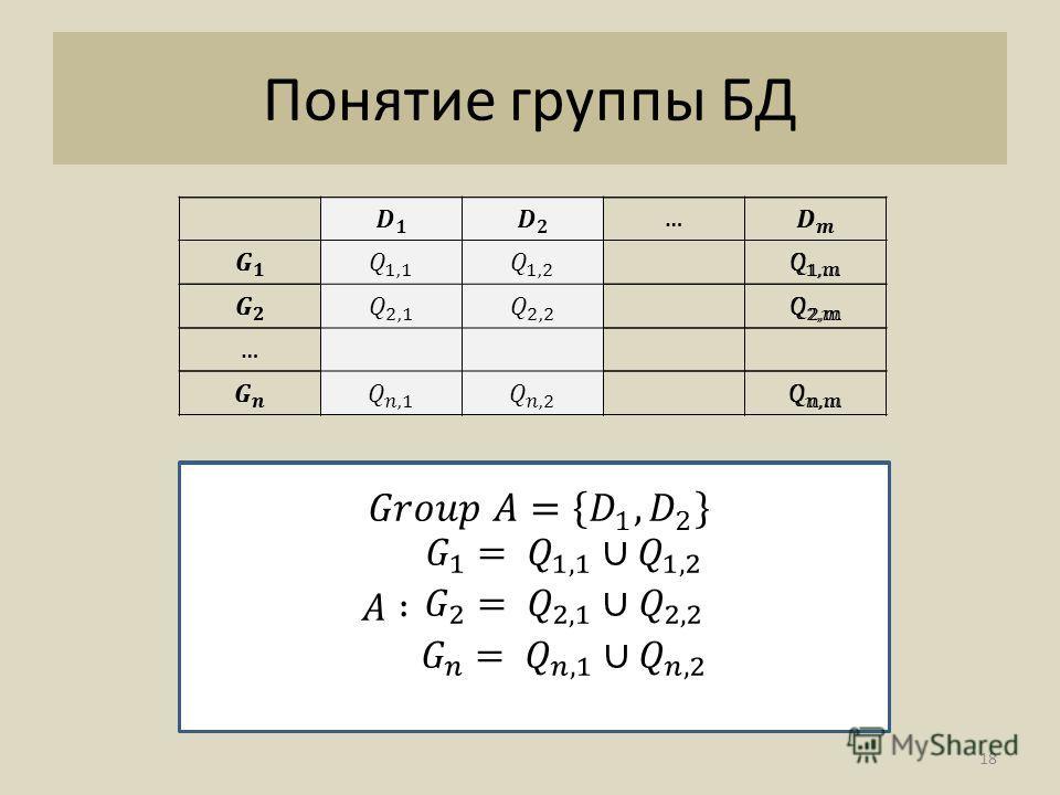 Понятие группы БД … … … … 18