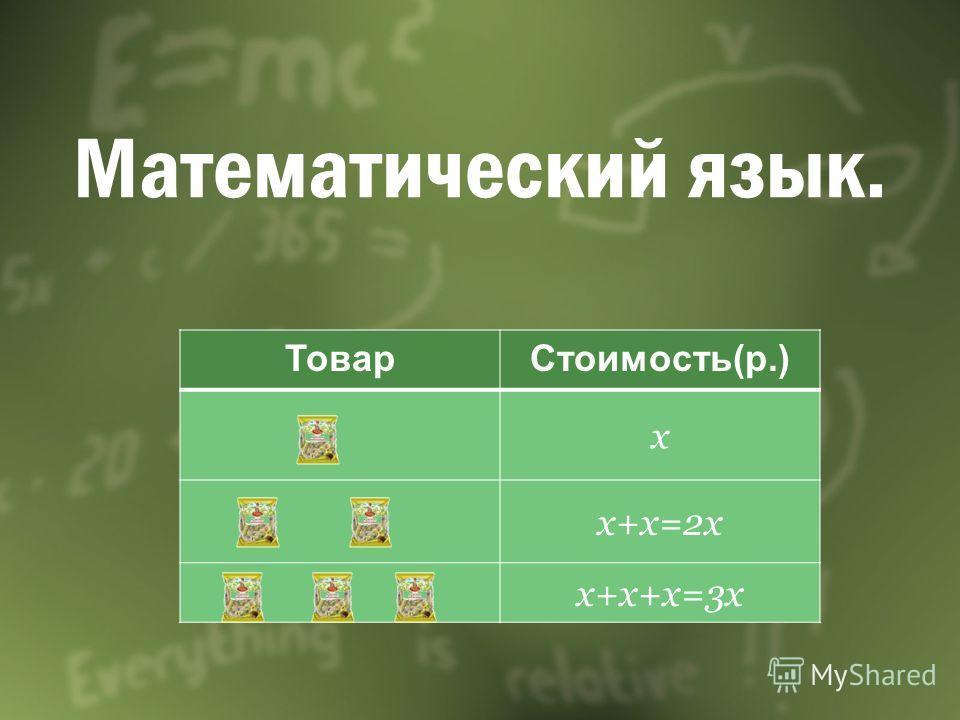 Математический язык. ТоварСтоимость(р.) x x+x=2x x+x+x=3x