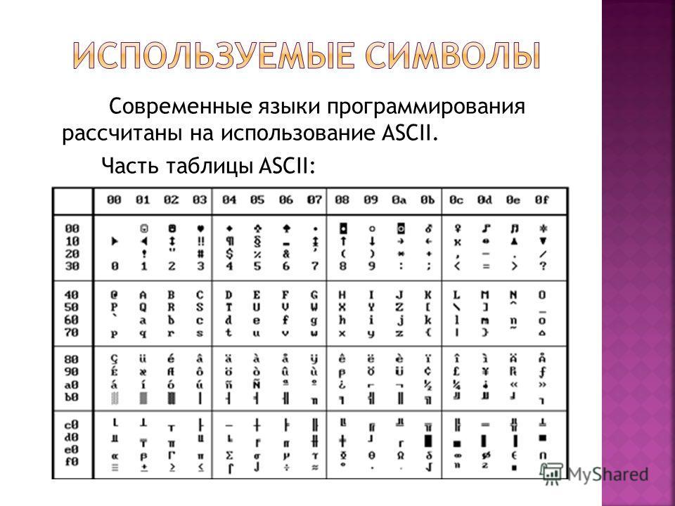 Современные языки программирования рассчитаны на использование ASCII. Часть таблицы ASCII: