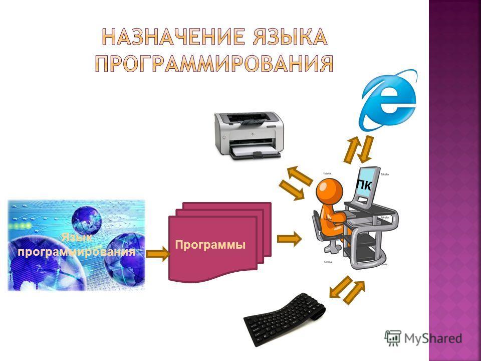 Язык программирования Программы ПК