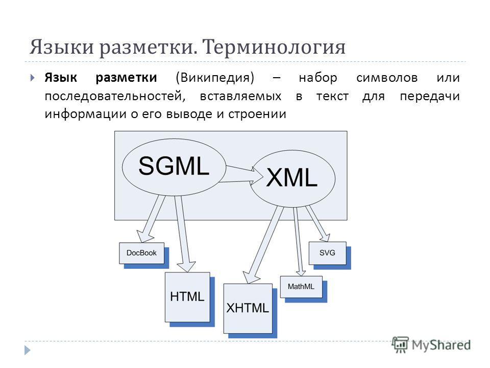 Языки разметки. Терминология Язык разметки ( Википедия ) – набор символов или последовательностей, вставляемых в текст для передачи информации о его выводе и строении