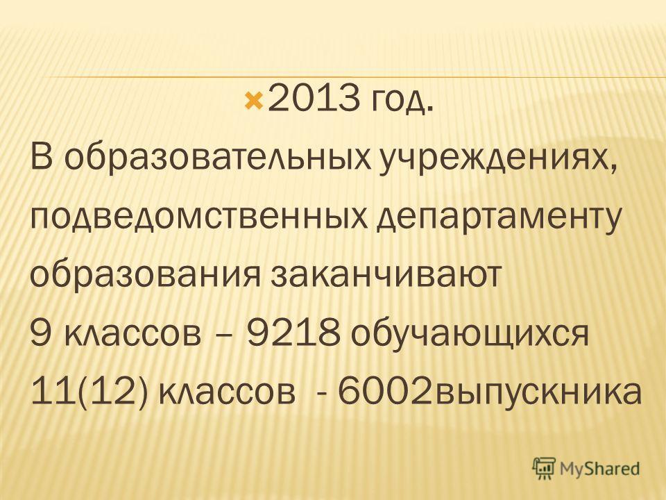 2013 год. В образовательных учреждениях, подведомственных департаменту образования заканчивают 9 классов – 9218 обучающихся 11(12) классов - 6002выпускника