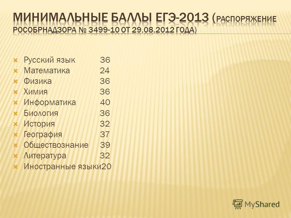 Русский язык36 Математика 24 Физика 36 Химия 36 Информатика40 Биология 36 История 32 География 37 Обществознание39 Литература 32 Иностранные языки20