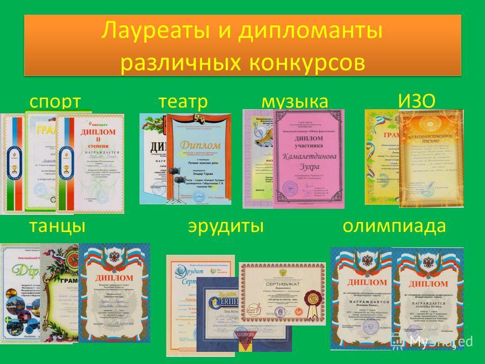 Лауреаты и дипломанты различных конкурсов спорт театр музыка ИЗО танцы эрудиты олимпиада 9