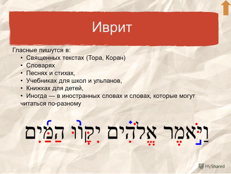 Иврит Гласные пишутся в: Священных текстах (Тора, Коран) Словарях Песнях и стихах, Учебниках для школ и ульпанов, Книжках для детей, Иногда в иностранных словах и словах, которые могут читаться по-разному