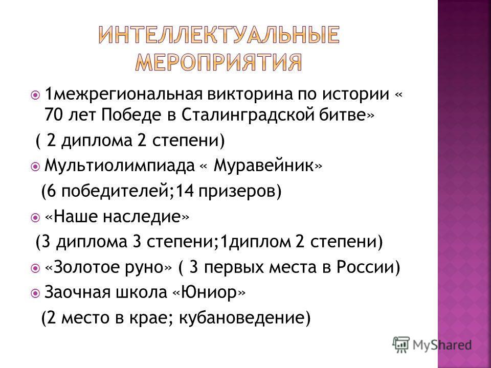 1межрегиональная викторина по истории « 70 лет Победе в Сталинградской битве» ( 2 диплома 2 степени) Мультиолимпиада « Муравейник» (6 победителей;14 призеров) «Наше наследие» (3 диплома 3 степени;1диплом 2 степени) «Золотое руно» ( 3 первых места в Р