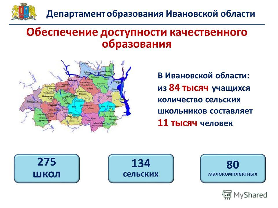 Обеспечение доступности качественного образования Департамент образования Ивановской области В Ивановской области: из 84 тысяч учащихся количество сельских школьников составляет 11 тысяч человек 275 школ 134 сельских 80 малокомплектных