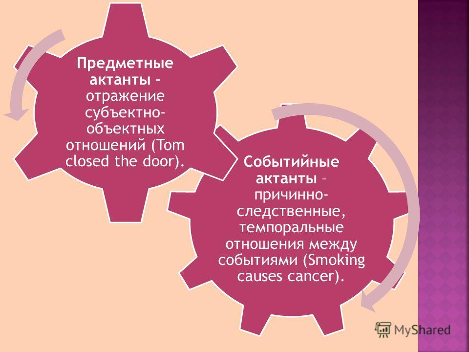 Событийные актанты – причинно- следственные, темпоральные отношения между событиями (Smoking causes cancer). Предметные актанты – отражение субъектно- объектных отношений (Tom closed the door).
