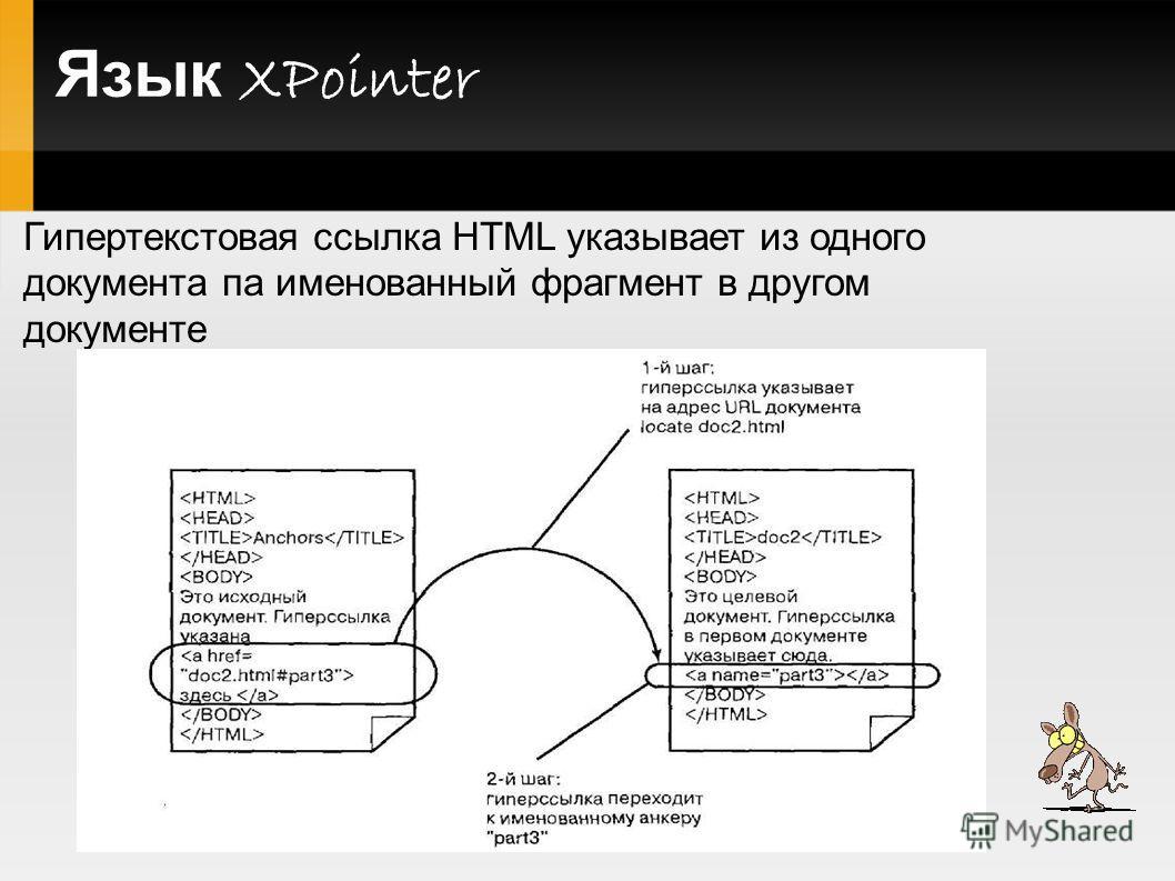 Язык XPointer Гипертекстовая ссылка HTML указывает из одного документа па именованный фрагмент в другом документе