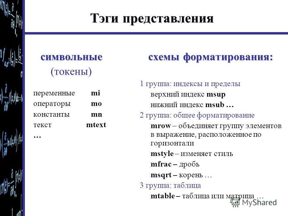 Тэги представления символьные (токены) переменные mi операторы mo константы mn текст mtext … схемы форматирования: 1 группа: индексы и пределы верхний индекс msup нижний индекс msub … 2 группа: общее форматирование mrow – объединяет группу элементов