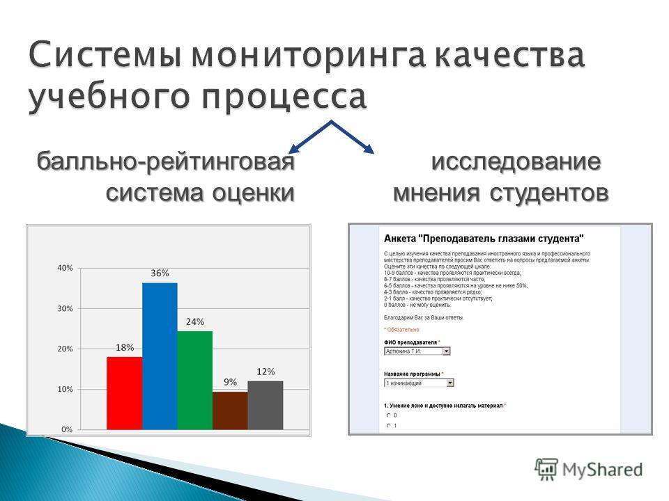 балльно-рейтинговая система оценки исследование мнения студентов