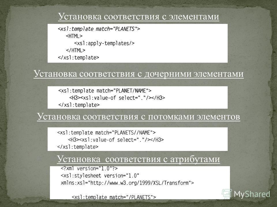 Установка соответствия с элементами Установка соответствия с дочерними элементами Установка соответствия с потомками элементов Установка соответствия с атрибутами