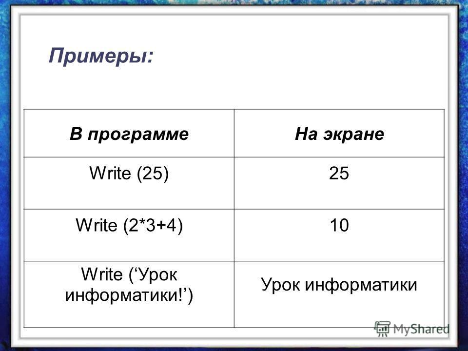 Примеры: В программеНа экране Write (25)25 Write (2*3+4)10 Write (Урок информатики!) Урок информатики