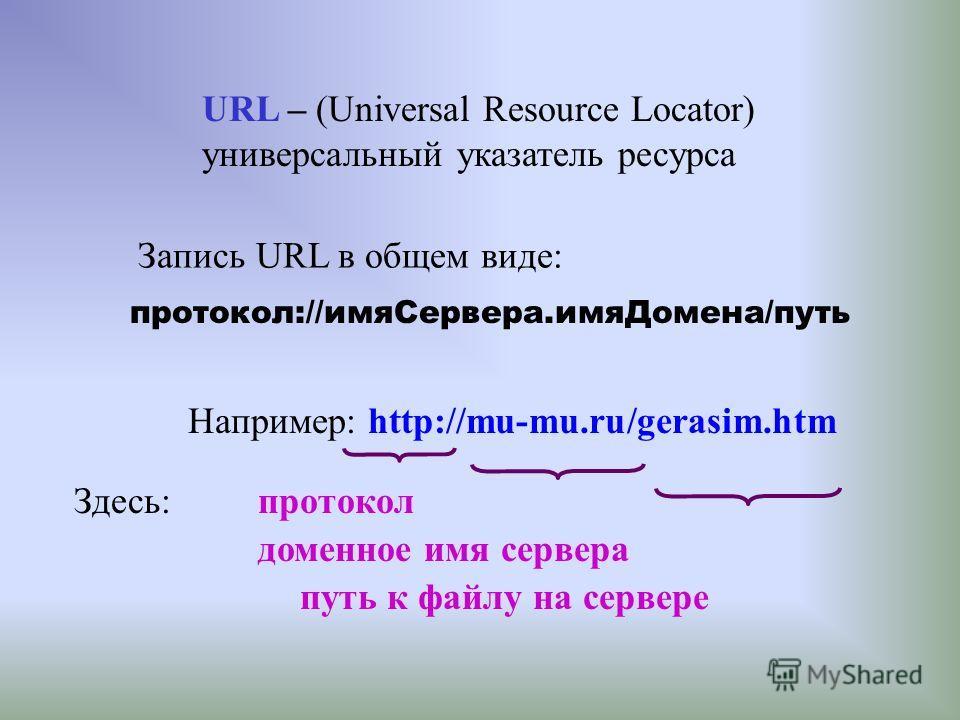 URL – (Universal Resource Locator) универсальный указатель ресурса Например: http://mu-mu.ru/gerasim.htm Здесь: протокол доменное имя сервера путь к файлу на сервере Запись URL в общем виде: протокол://имяСервера.имяДомена/путь